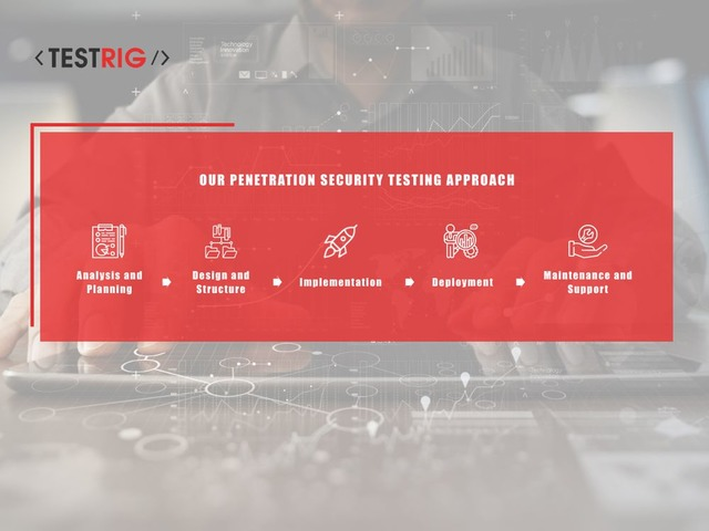 Penetration Testing Company in UK-Testrig Technologies | FreeAds.info