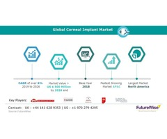 Corneal Implant Market Report