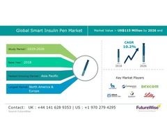 Smart Insulin Pen Market Report