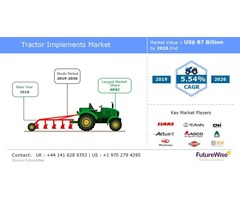 Tractor Implements Market Report