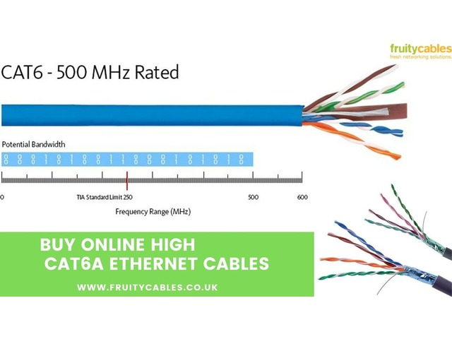 Great Deal on Cat 6 Ethernet Cables. Get a great deal on premium quality Cat 6 cables at competitive market price from Fruity Cables Ltd. Purchase our large ... | free-classifieds-canada.com