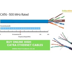 Great Deal on Cat 6 Ethernet Cables