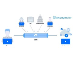 VPN Reviews – Understand Why and How to Use a VPN