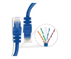 Buy Best Cat6a Ethernet Cables