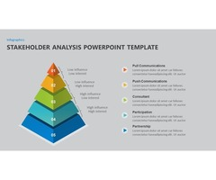 Stakeholder Analysis PowerPoint Template