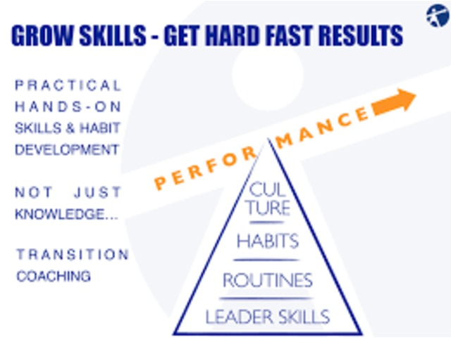 Leadership Skills Training   free-classifieds.co.uk