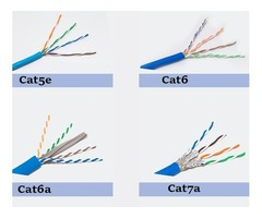 Buy Standard Cat6 Cables