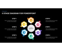 Best Selling Premium PowerPoint Templates