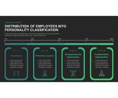 Fully Editable Premium PowerPoint Templates