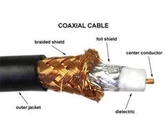 Buy Fibre Optic Patch Cables