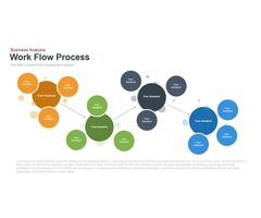 Flow Chart PowerPoint Templates   SlideBazaar