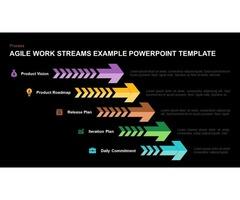 Premium PowerPoint Templates   SlideBazaar