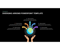 Premium PowerPoint Templates | SlideBazaar