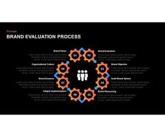 PowerPoint Templates for Download | SlideBazaar